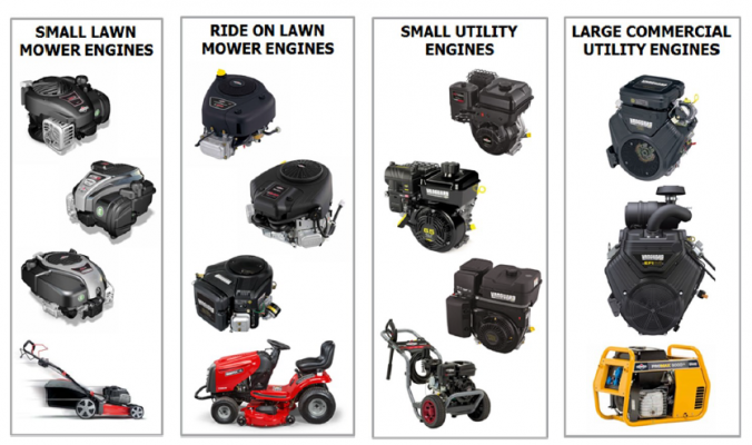 briggs and stratton model type and code locations